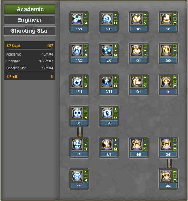 Shooting Star Level 60 Skill Build 1